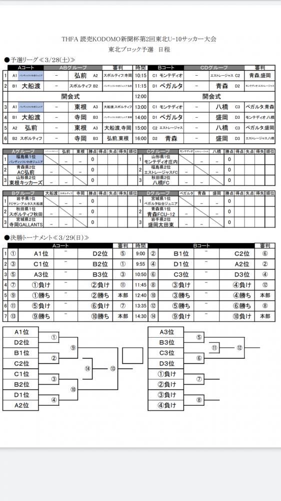 読売KODOMO新聞杯第2回U-10東北大会の組み合わせ!